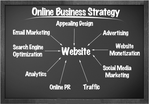 building website for businesses in Oman